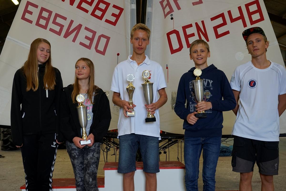 Sønderjyske Mestre 2016